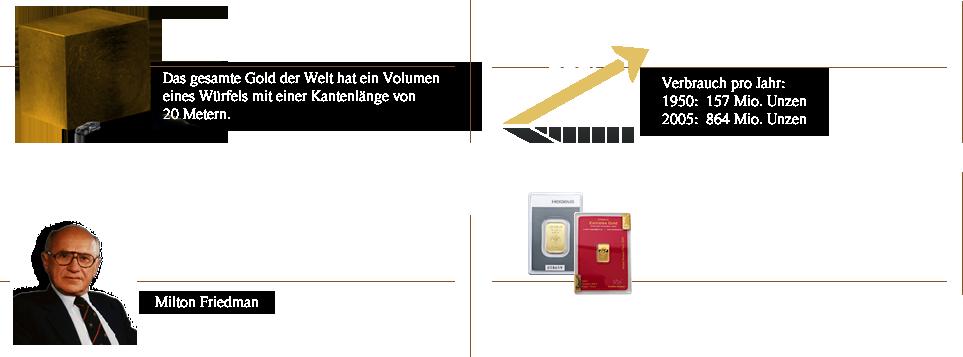 MG-Edelmetalle.com | Edelmetalle GOLD & SILBER der besonderen Art!